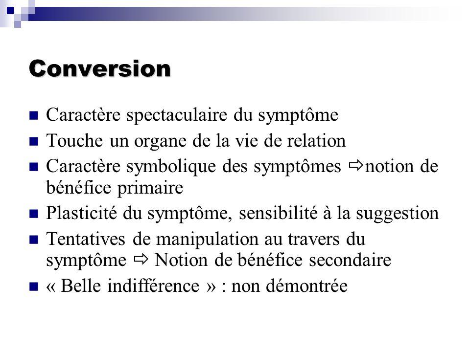 Conversion Caractère spectaculaire du symptôme Touche un organe de la vie de relation Caractère symbolique des symptômes notion de bénéfice primaire P