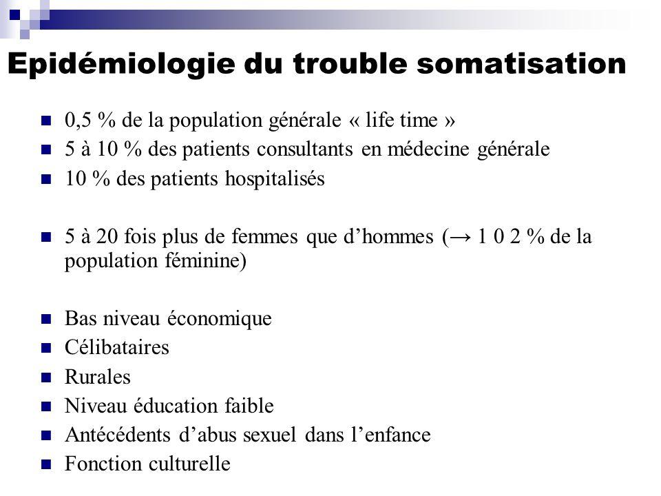 Epidémiologie du trouble somatisation 0,5 % de la population générale « life time » 5 à 10 % des patients consultants en médecine générale 10 % des pa