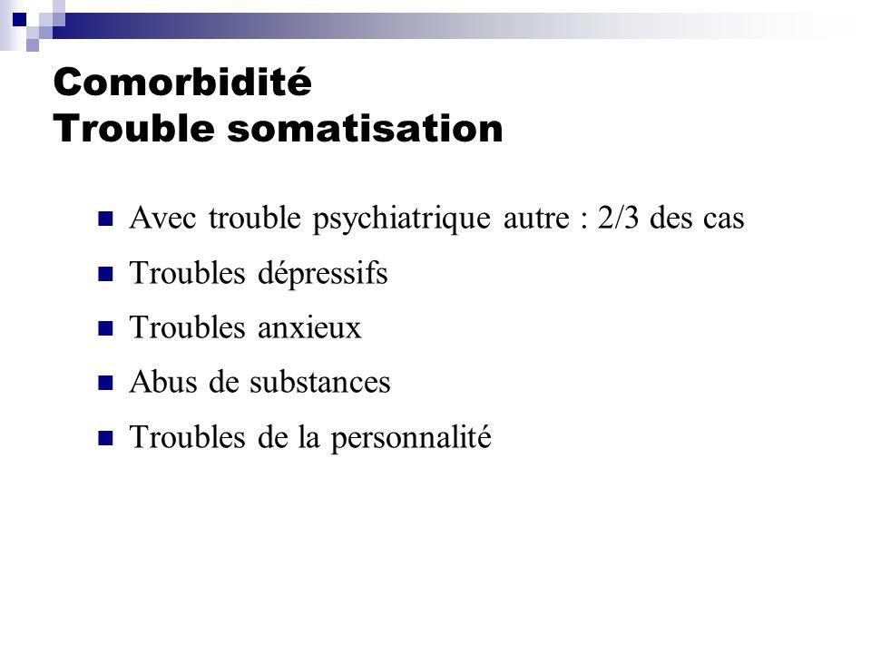 Comorbidité Trouble somatisation Avec trouble psychiatrique autre : 2/3 des cas Troubles dépressifs Troubles anxieux Abus de substances Troubles de la