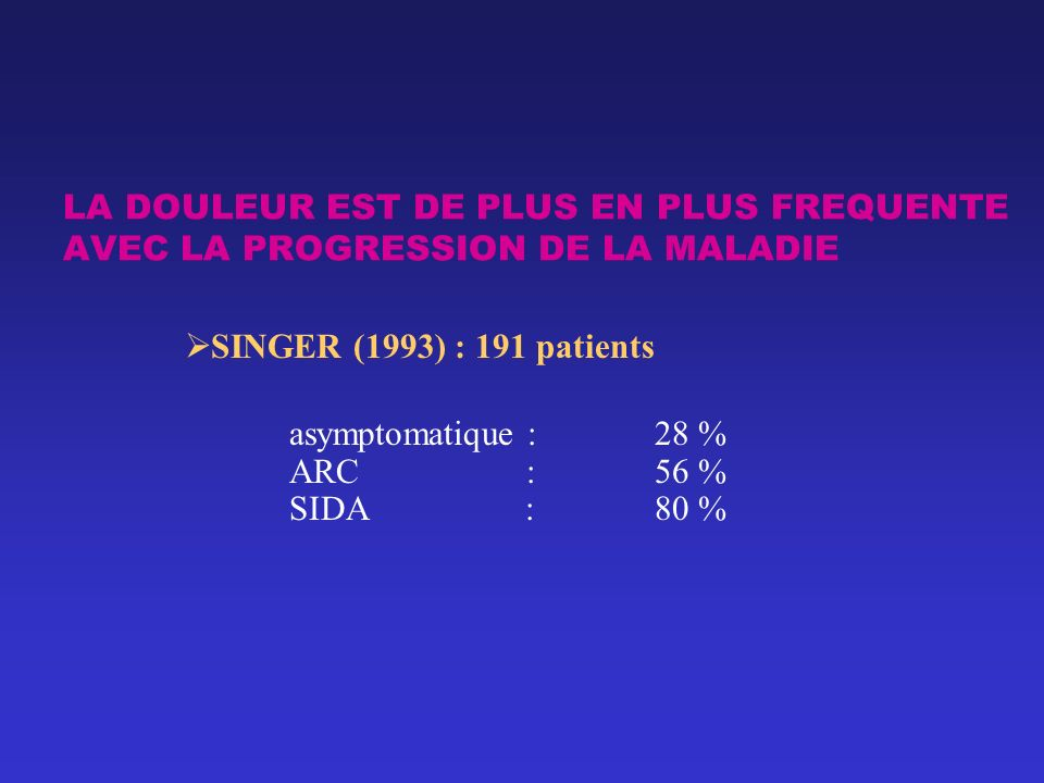 LA DOULEUR EST DE PLUS EN PLUS FREQUENTE AVEC LA PROGRESSION DE LA MALADIE SINGER (1993) : 191 patients asymptomatique :28 % ARC :56 % SIDA :80 %