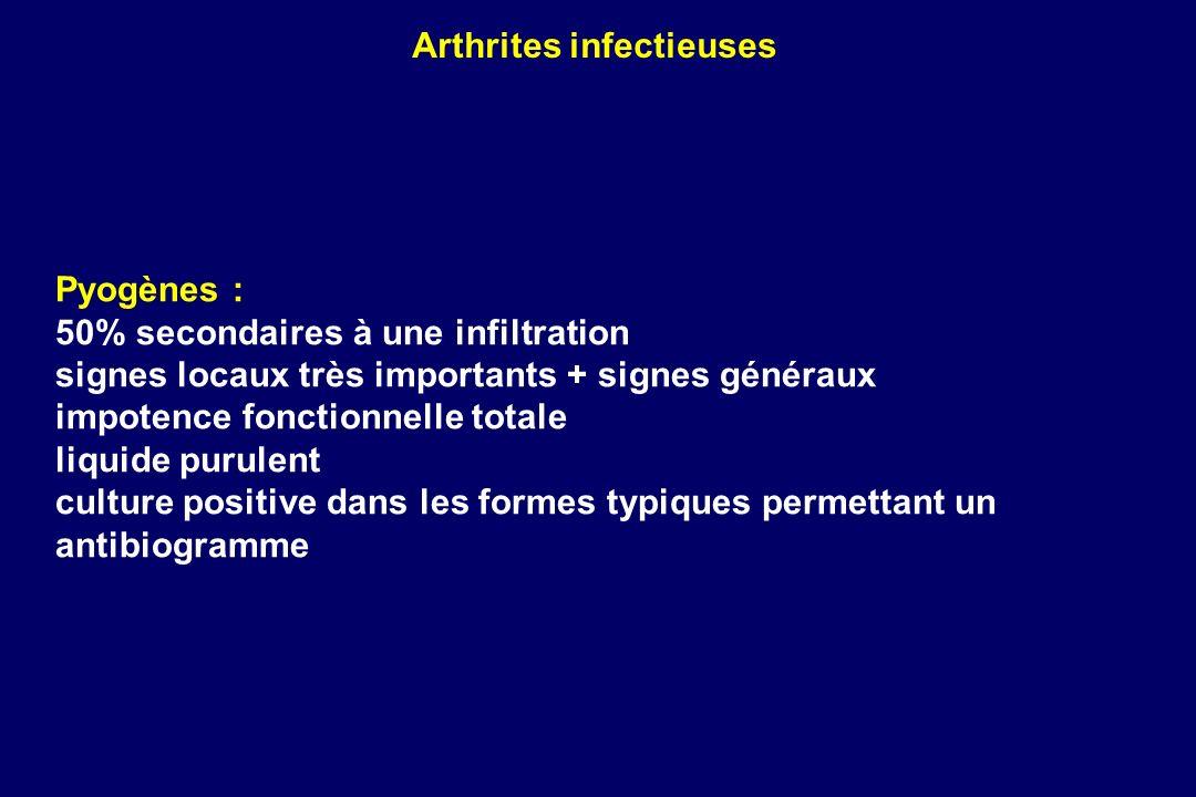 Pyogènes : 50% secondaires à une infiltration signes locaux très importants + signes généraux impotence fonctionnelle totale liquide purulent culture