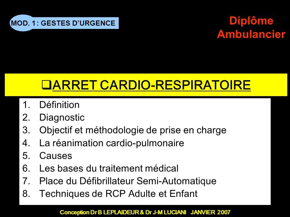 : GESTES DURGENCE Conception Dr B LEPLAIDEUR & Dr J-M LUCIANI JANVIER 2007 MOD.