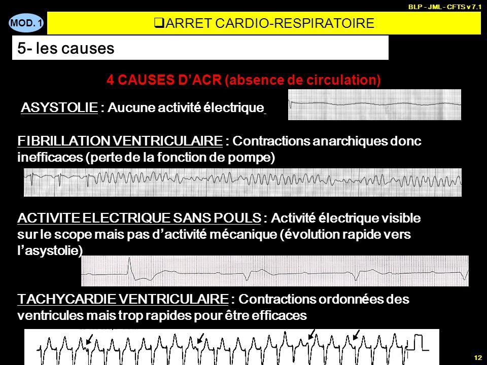 MOD. 1 BLP - JML - CFTS v 7.1 11 NŒUD SINUSAL Lactivité électrique normale du coeur Indispensable pour assurer la fonction de POMPE ARRET CARDIO-RESPI