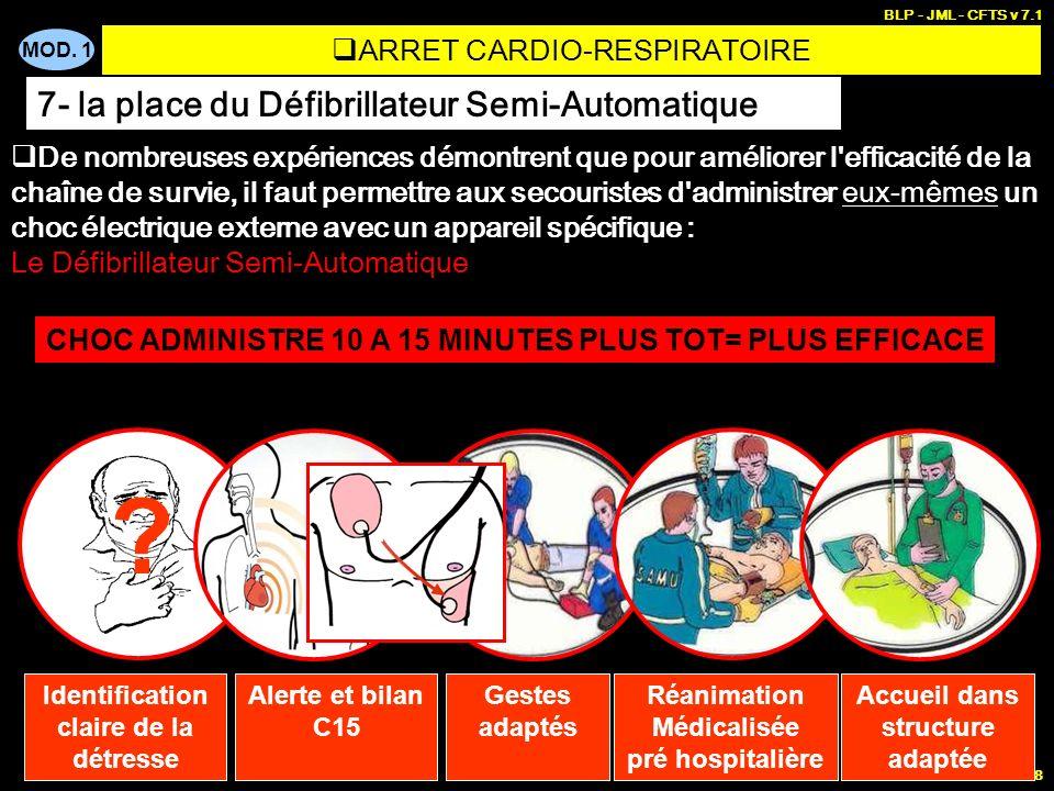 MOD. 1 BLP - JML - CFTS v 7.1 17 Malgré une médicalisation précoce 10% des victimes survivaient à un arrêt cardio-pulmonaire 1% guérissaient sans séqu