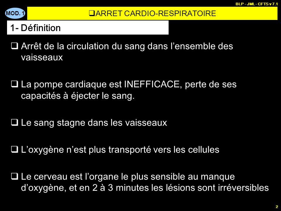 : GESTES DURGENCE Conception Dr B LEPLAIDEUR & Dr J-M LUCIANI JANVIER 2007 MOD. 1 Diplôme Ambulancier TITRE DE CHAPITRE ARRET CARDIO-RESPIRATOIRE 1.Dé