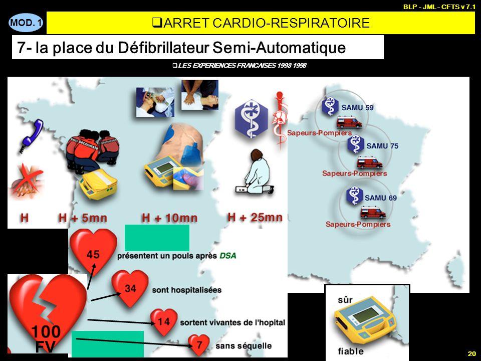 MOD. 1 BLP - JML - CFTS v 7.1 19 TAUX DE SURVIE EN FONCTION DES ACTES EFFECTUES ARRET CARDIO-RESPIRATOIRE 7- la place du Défibrillateur Semi-Automatiq