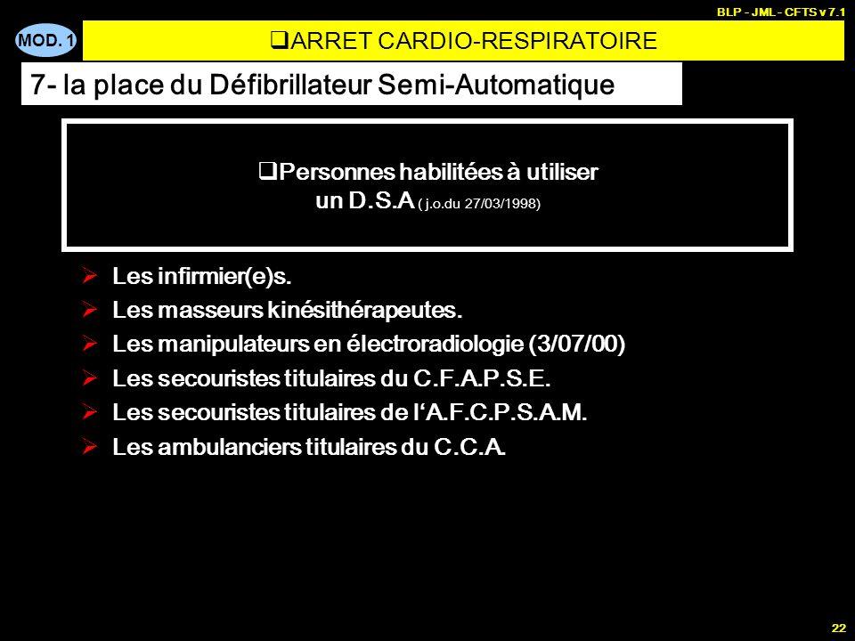 MOD. 1 BLP - JML - CFTS v 7.1 21 AUTORISATIONS OFFICIELLES ARRET CARDIO-RESPIRATOIRE 7- la place du Défibrillateur Semi-Automatique
