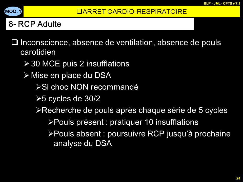 MOD. 1 BLP - JML - CFTS v 7.1 23 Inconscience, absence de ventilation, absence de pouls carotidien 30 MCE puis 2 insufflations Mise en place du DSA Si
