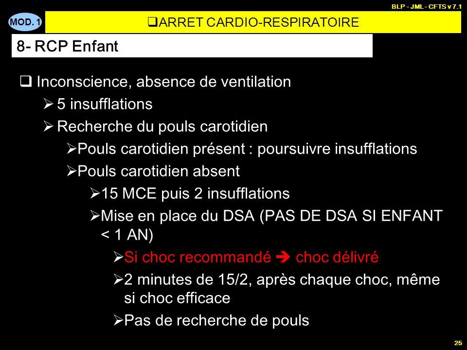 MOD. 1 BLP - JML - CFTS v 7.1 24 Inconscience, absence de ventilation, absence de pouls carotidien 30 MCE puis 2 insufflations Mise en place du DSA Si