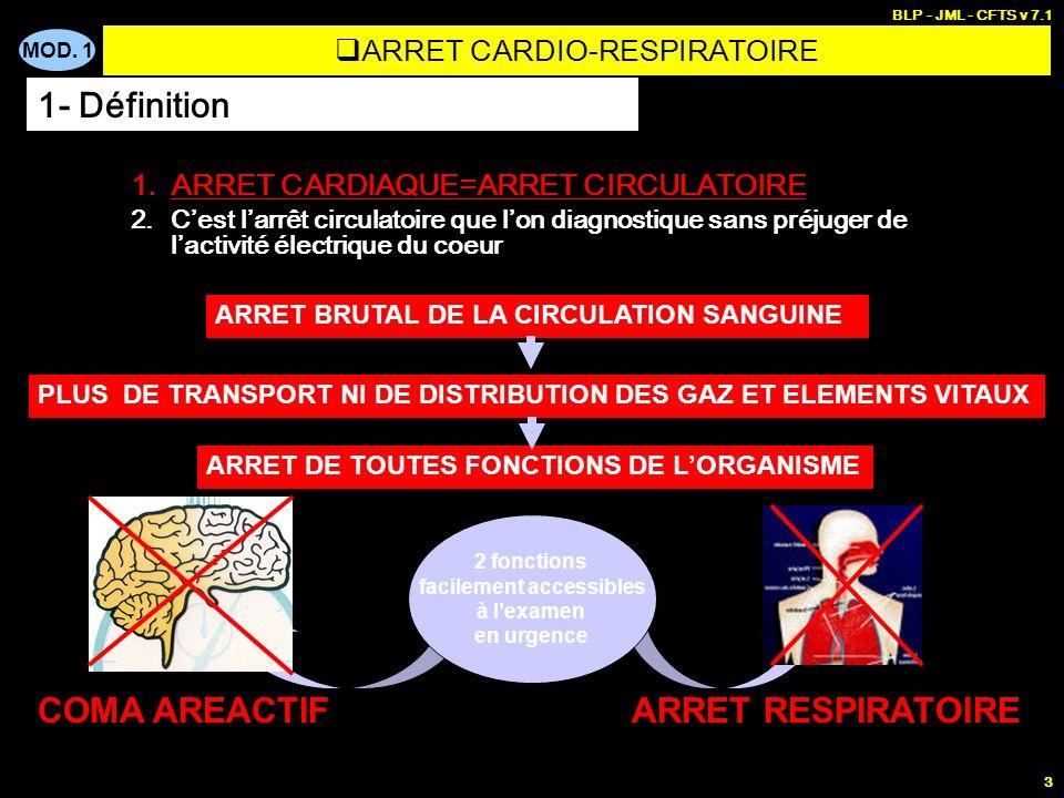 MOD. 1 BLP - JML - CFTS v 7.1 2 Arrêt de la circulation du sang dans lensemble des vaisseaux La pompe cardiaque est INEFFICACE, perte de ses capacités