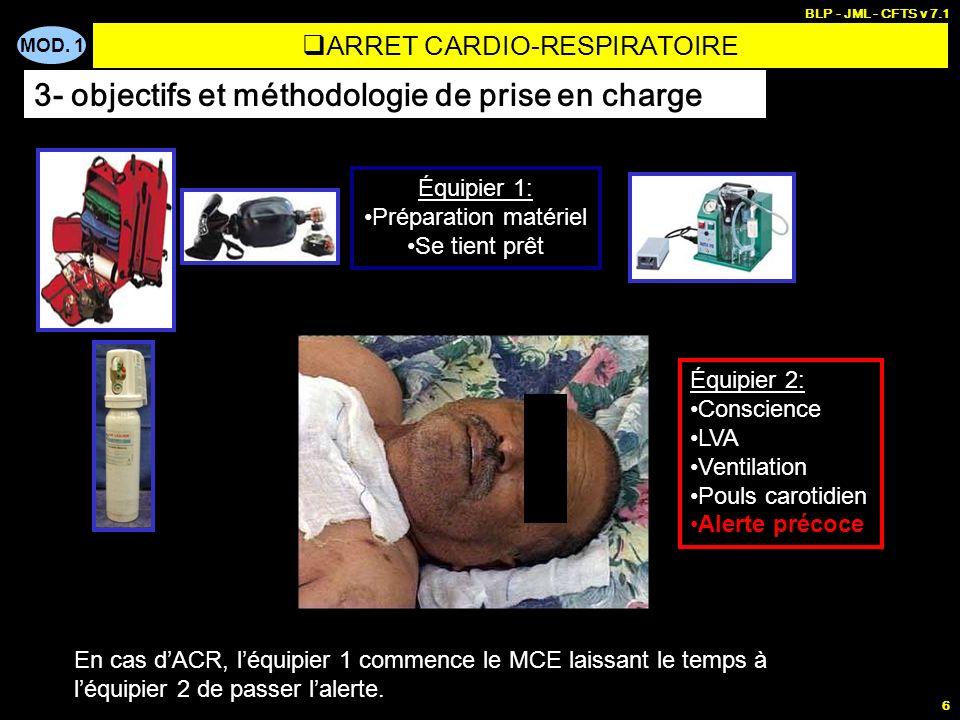 MOD. 1 BLP - JML - CFTS v 7.1 5 700 000 décès par mort subite en Europe 60 000 en France La survie dépend dune réanimation PRECOCE (en labsence de RCP