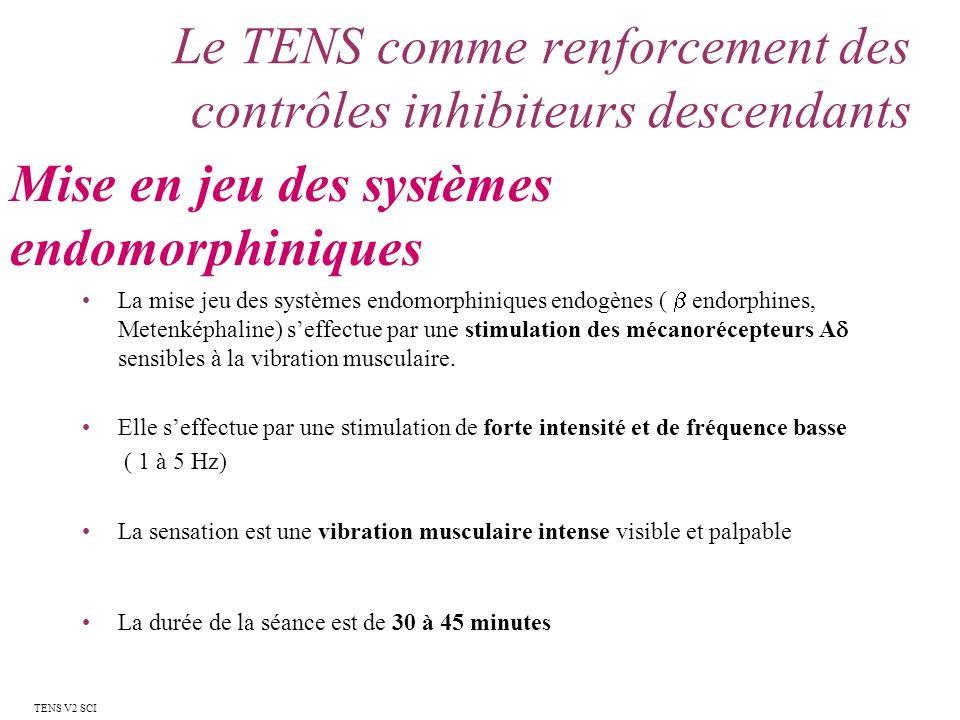 Le TENS comme renforcement des contrôles inhibiteurs descendants La mise jeu des systèmes endomorphiniques endogènes ( endorphines, Metenképhaline) se