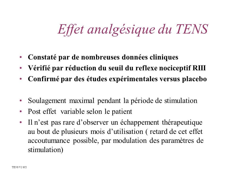Effet analgésique du TENS Constaté par de nombreuses données cliniques Vérifié par réduction du seuil du reflexe nociceptif RIII Confirmé par des étud
