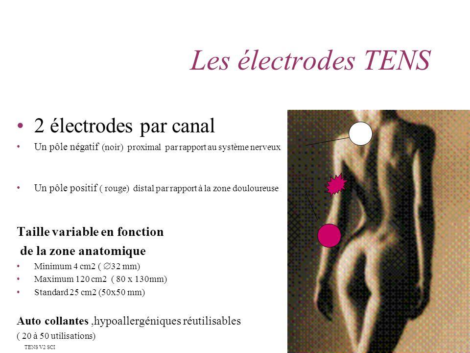 Les électrodes TENS 2 électrodes par canal Un pôle négatif (noir) proximal par rapport au système nerveux Un pôle positif ( rouge) distal par rapport