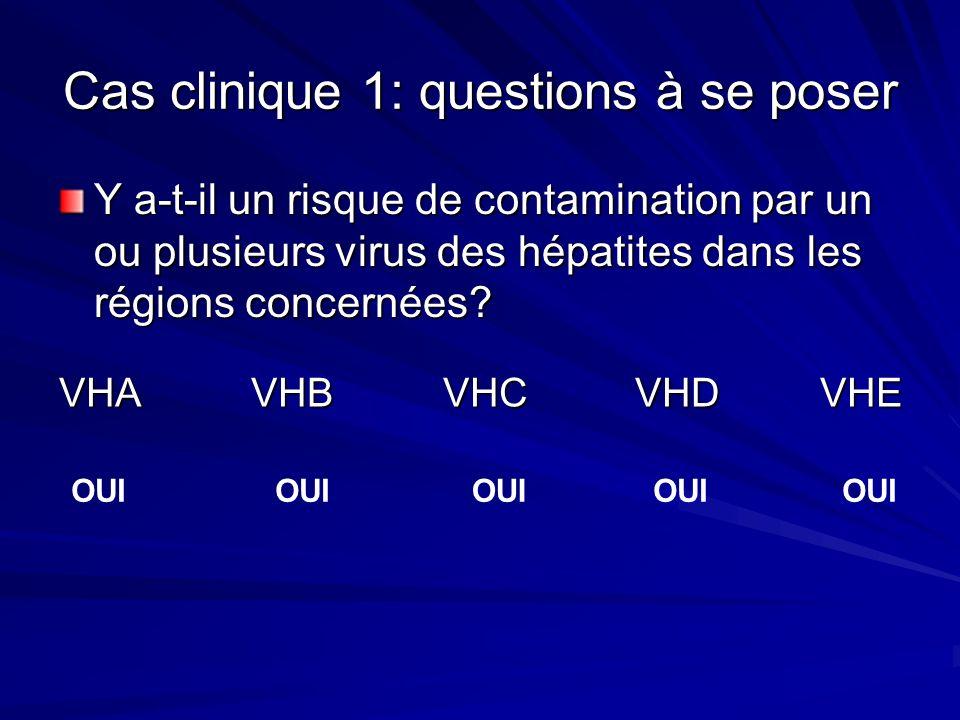 Cas clinique 1: questions à se poser Y a-t-il un risque de contamination par un ou plusieurs virus des hépatites dans les régions concernées? VHAVHBVH