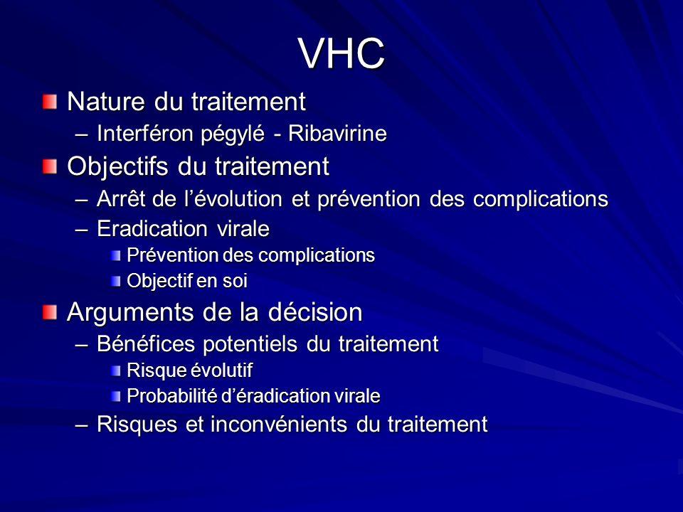 VHC Nature du traitement –Interféron pégylé - Ribavirine Objectifs du traitement –Arrêt de lévolution et prévention des complications –Eradication vir