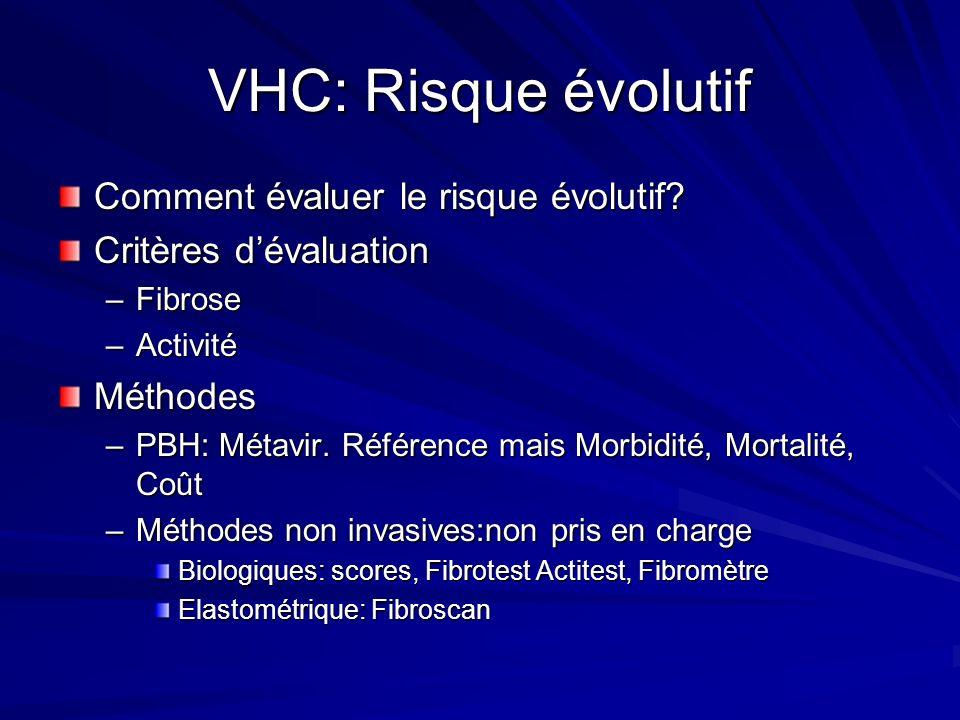 VHC: Risque évolutif Comment évaluer le risque évolutif? Critères dévaluation –Fibrose –Activité Méthodes –PBH: Métavir. Référence mais Morbidité, Mor