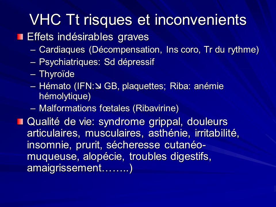 VHC Tt risques et inconvenients Effets indésirables graves –Cardiaques (Décompensation, Ins coro, Tr du rythme) –Psychiatriques: Sd dépressif –Thyroïd