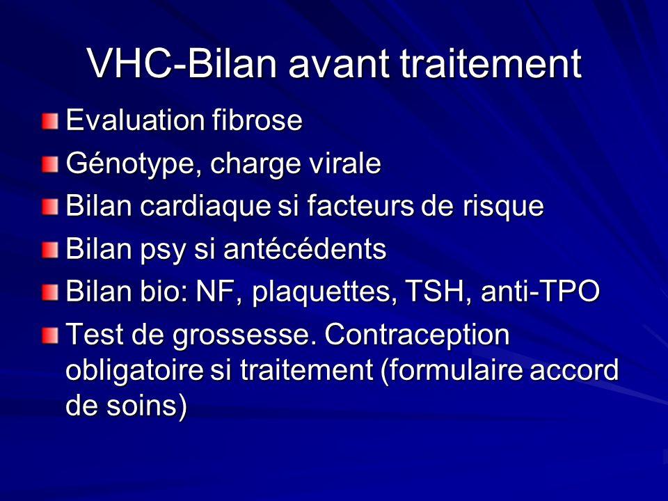 VHC-Bilan avant traitement Evaluation fibrose Génotype, charge virale Bilan cardiaque si facteurs de risque Bilan psy si antécédents Bilan bio: NF, pl