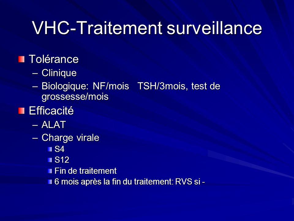 VHC-Traitement surveillance Tolérance –Clinique –Biologique: NF/mois TSH/3mois, test de grossesse/mois Efficacité –ALAT –Charge virale S4S12 Fin de tr