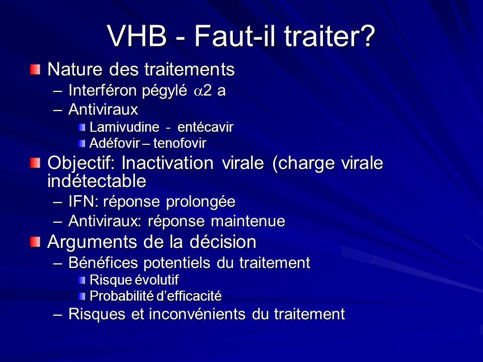 VHB - Faut-il traiter? Nature des traitements –Interféron pégylé 2 a –Antiviraux Lamivudine - entécavir Adéfovir – tenofovir Objectif: Inactivation vi