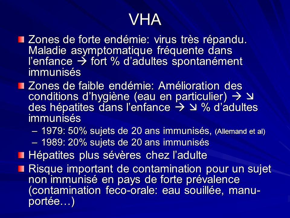 VHA Zones de forte endémie: virus très répandu. Maladie asymptomatique fréquente dans lenfance fort % dadultes spontanément immunisés Zones de faible