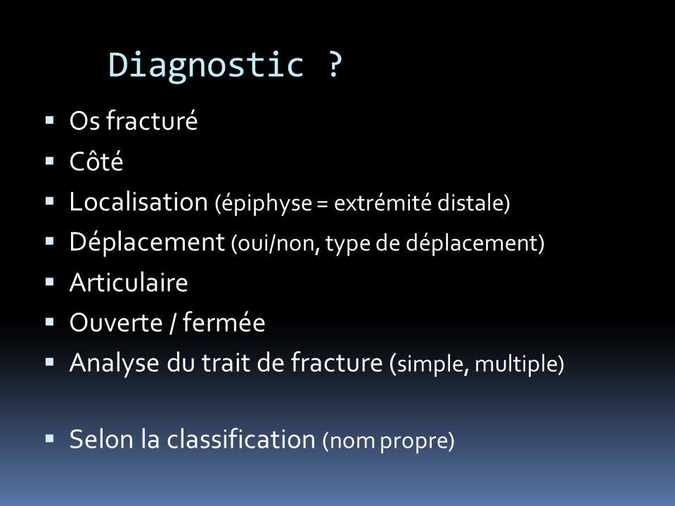 Diagnostic ? Os fracturé Côté Localisation (épiphyse = extrémité distale) Déplacement (oui/non, type de déplacement) Articulaire Ouverte / fermée Anal