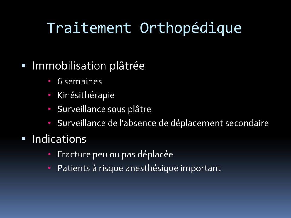 Traitement Orthopédique Immobilisation plâtrée 6 semaines Kinésithérapie Surveillance sous plâtre Surveillance de labsence de déplacement secondaire I