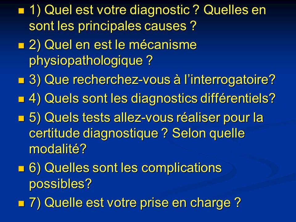 1) Quel est votre diagnostic ? Quelles en sont les principales causes ? 1) Quel est votre diagnostic ? Quelles en sont les principales causes ? 2) Que