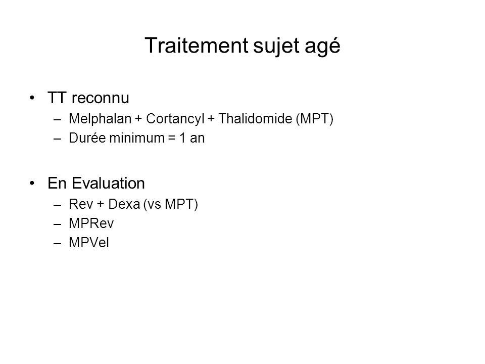 Traitement sujet agé TT reconnu –Melphalan + Cortancyl + Thalidomide (MPT) –Durée minimum = 1 an En Evaluation –Rev + Dexa (vs MPT) –MPRev –MPVel