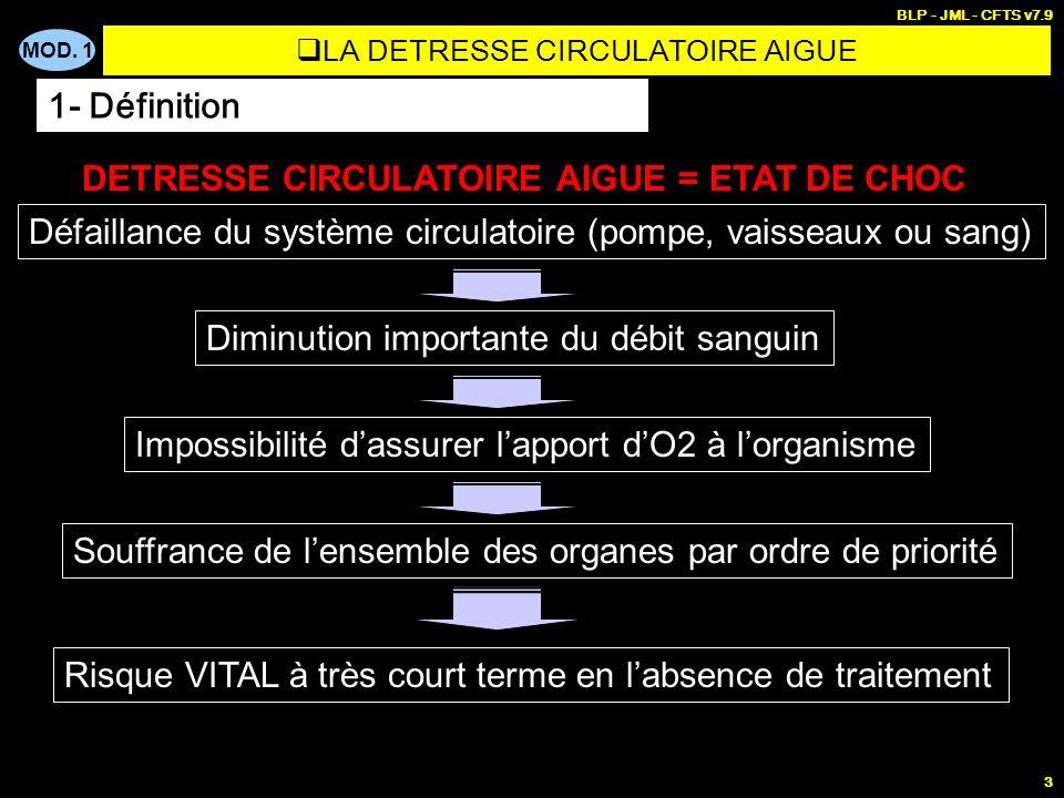 MOD. 1 BLP - JML - CFTS v7.9 3 DETRESSE CIRCULATOIRE AIGUE = ETAT DE CHOC Défaillance du système circulatoire (pompe, vaisseaux ou sang) Impossibilité