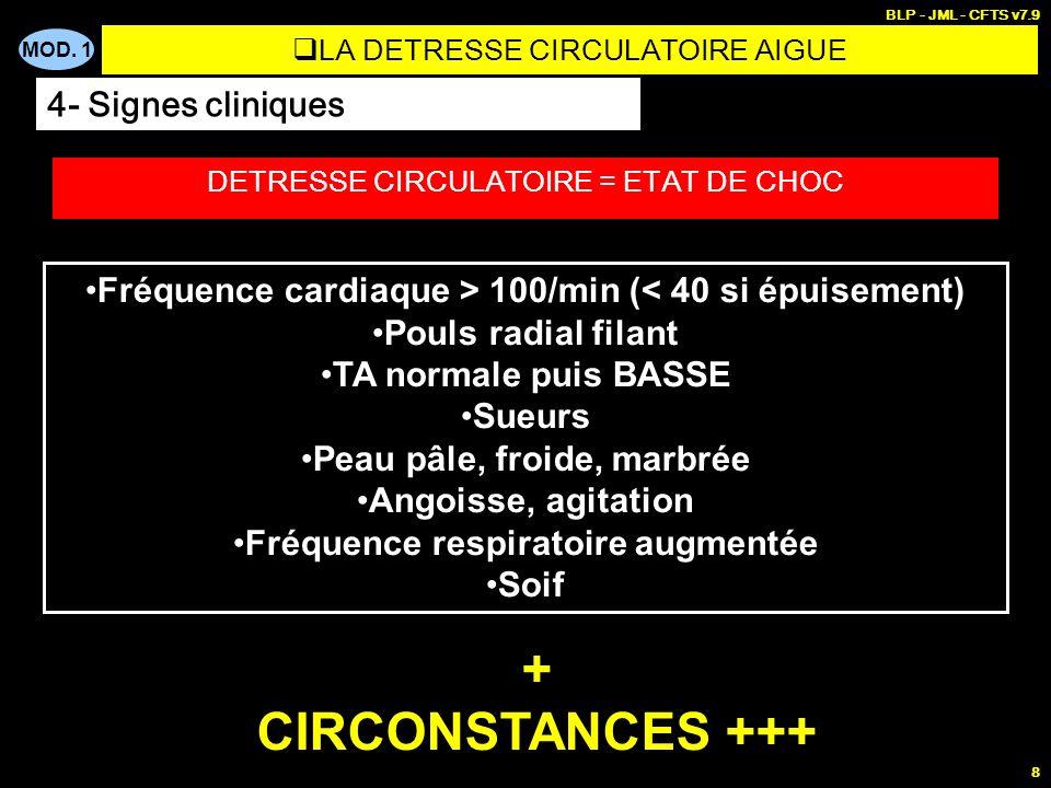 MOD. 1 BLP - JML - CFTS v7.9 8 DETRESSE CIRCULATOIRE = ETAT DE CHOC + CIRCONSTANCES +++ Fréquence cardiaque > 100/min (< 40 si épuisement) Pouls radia