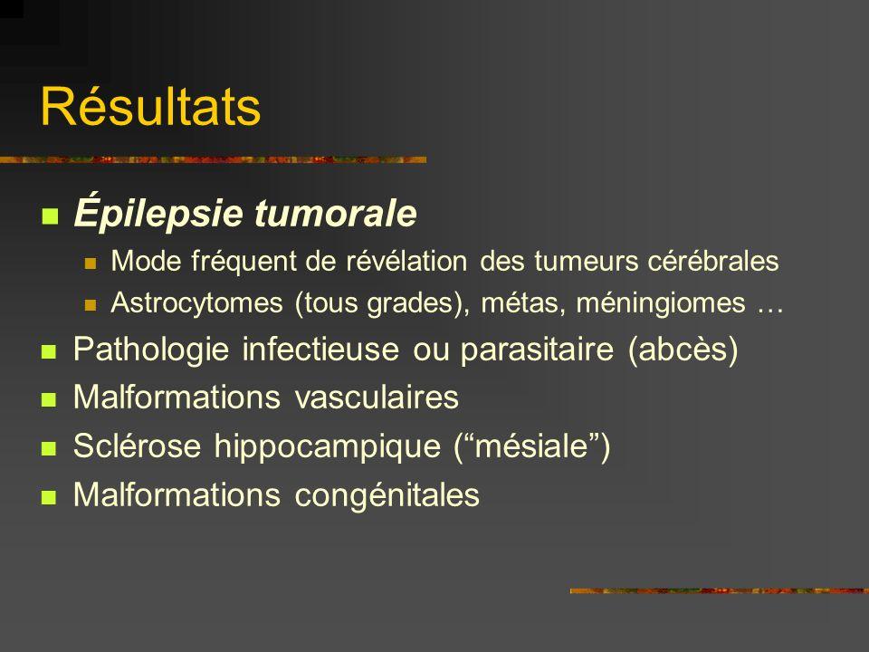 Résultats Épilepsie tumorale Mode fréquent de révélation des tumeurs cérébrales Astrocytomes (tous grades), métas, méningiomes … Pathologie infectieuse ou parasitaire (abcès) Malformations vasculaires Sclérose hippocampique (mésiale) Malformations congénitales