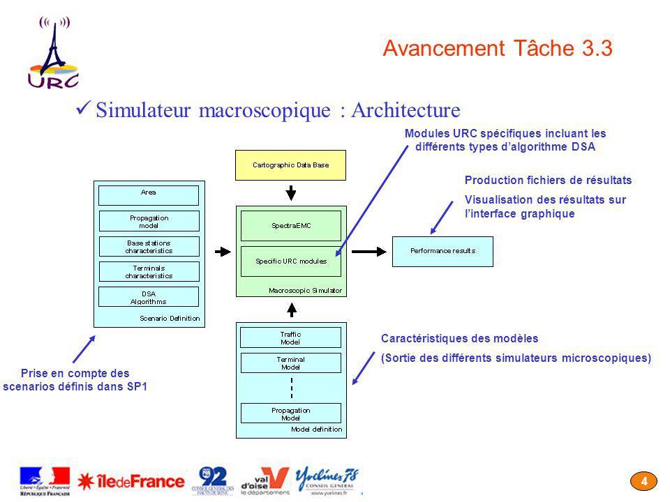 5 Avancement Tâche 3.3 Simulateur macroscopique : Entrées Zone danalyse Sélectionnée par lutilisateur à partir de lIHM Interfaçage avec une base de donnée cartographique Modèles de propagation Utilisation des modèles déjà existants dans SpectraAMC Ajout de modèles spécifiques développés dans le cadre dURC (Études INT sur le lancé de rayons) Caractéristiques des stations de base Type dantennes Bande et puissance de transmission (GSM, UMTS, WIMAX, …) … Caractéristiques des stations de base Définition de groupes de terminaux Nombre de terminaux Caractéristiques de mobilité Types de terminaux, environnement des terminaux …
