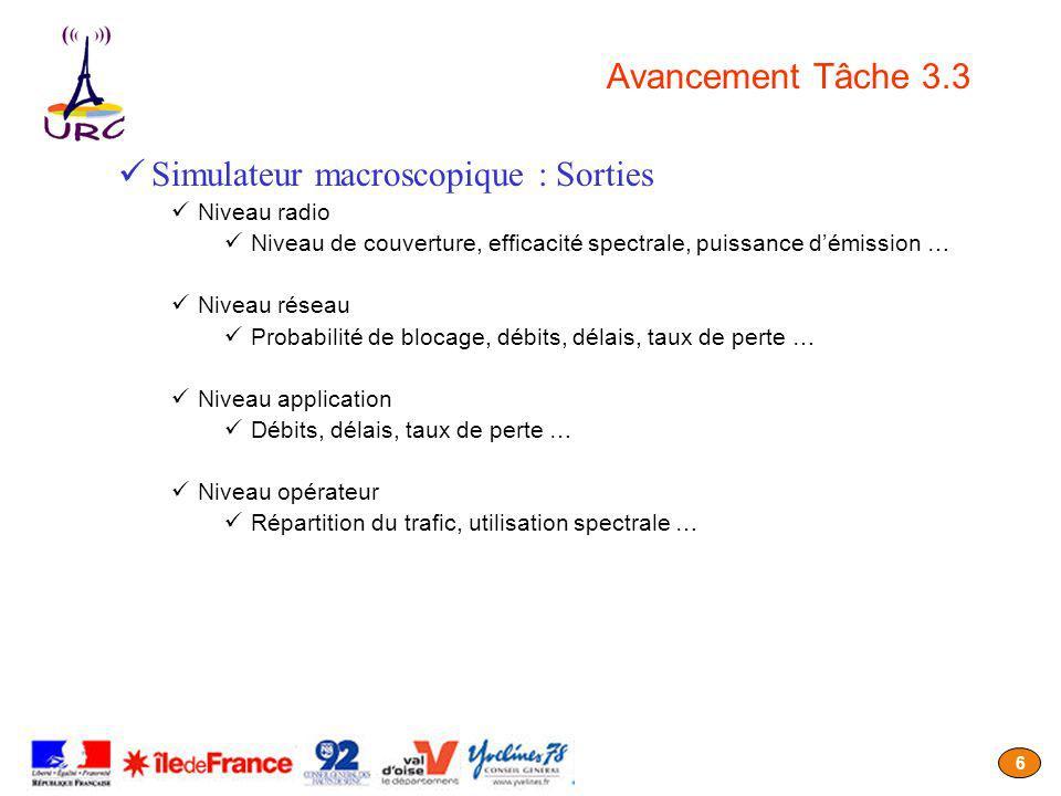 6 Avancement Tâche 3.3 Simulateur macroscopique : Sorties Niveau radio Niveau de couverture, efficacité spectrale, puissance démission … Niveau réseau