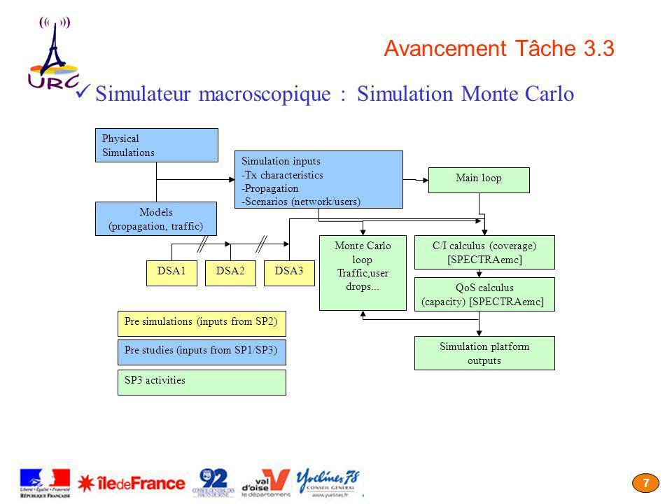 8 Méthodologies de simulation Méthodologie de simulation «Microscopique» (ENSTA / INT) Méthodologie de simulation «Macroscopique» (ENST) Interface entre les deux approches