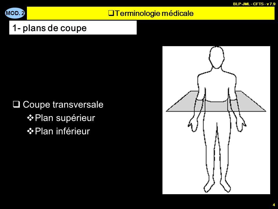 MOD. 2 BLP-JML - CFTS - v 7.9 4 Terminologie médicale Coupe transversale Plan supérieur Plan inférieur 1- plans de coupe