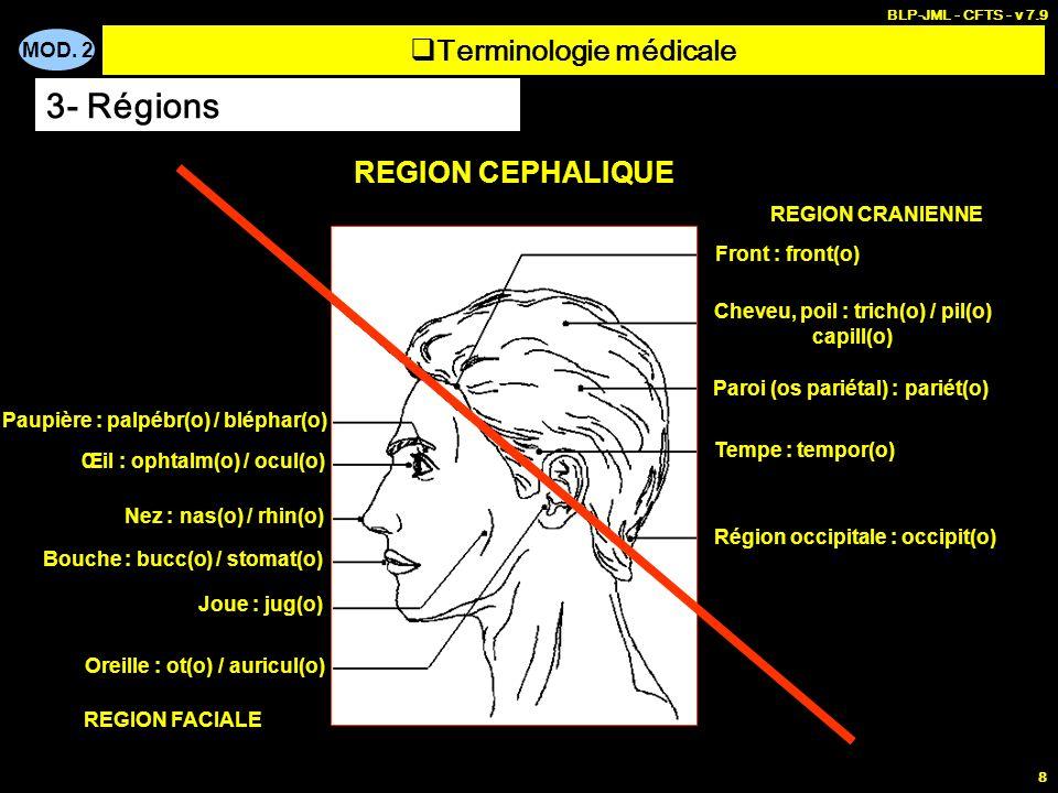 MOD. 2 BLP-JML - CFTS - v 7.9 8 Terminologie médicale 3- Régions Paupière : palpébr(o) / bléphar(o) REGION CEPHALIQUE REGION FACIALE REGION CRANIENNE