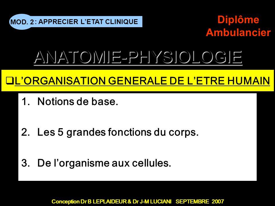 : APPRECIER LETAT CLINIQUE Conception Dr B LEPLAIDEUR & Dr J-M LUCIANI SEPTEMBRE 2007 MOD.