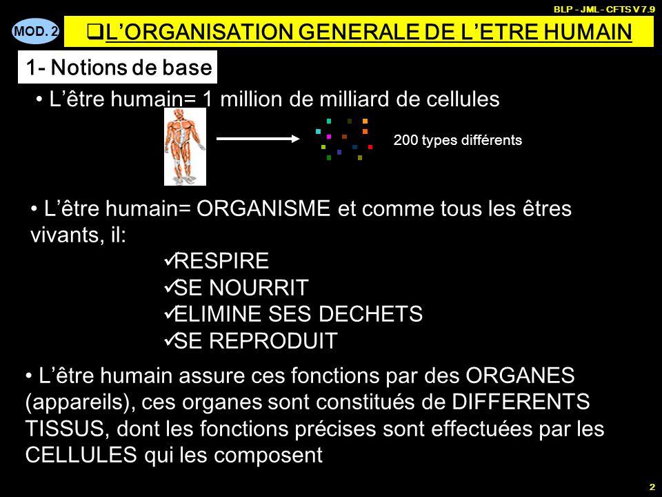 MOD. 2 BLP - JML - CFTS V 7.9 2 L être humain= 1 million de milliard de cellules 200 types diff é rents L être humain= ORGANISME et comme tous les êtr