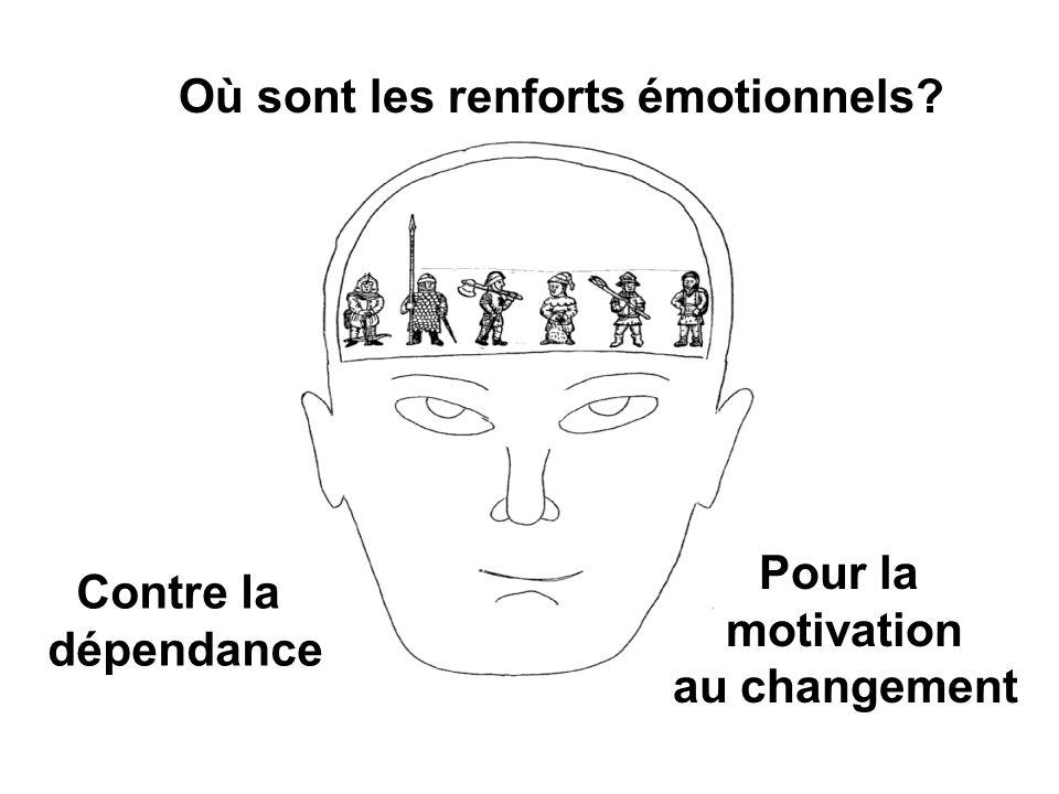 Où sont les renforts émotionnels? Contre la dépendance Pour la motivation au changement