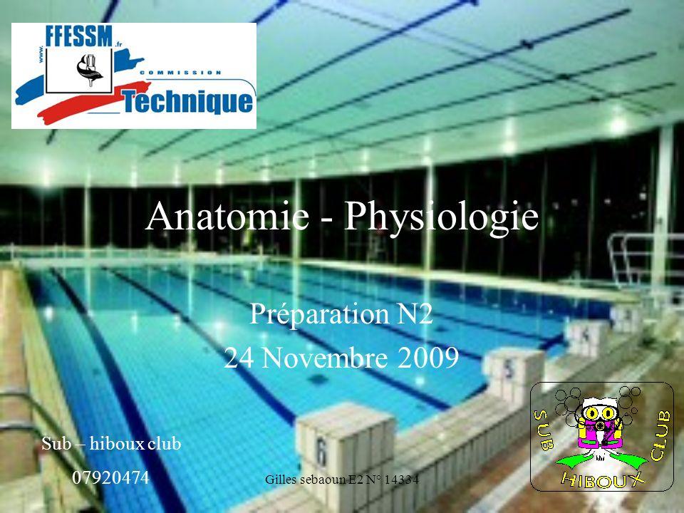 Gilles sebaoun E2 N° 14334 Anatomie - Physiologie Préparation N2 24 Novembre 2009 Sub – hiboux club 07920474