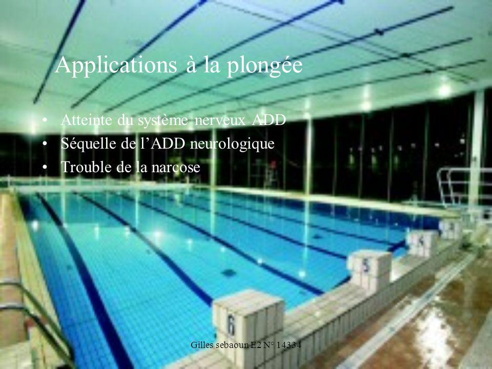 Gilles sebaoun E2 N° 14334 Applications à la plongée Atteinte du système nerveux ADD Séquelle de lADD neurologique Trouble de la narcose