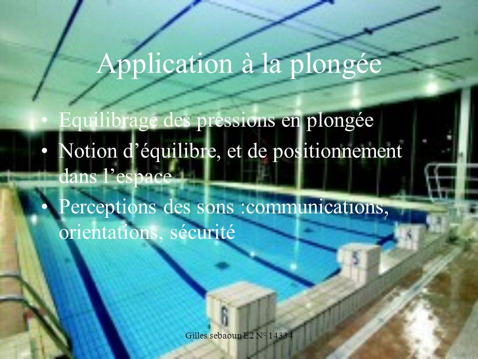 Gilles sebaoun E2 N° 14334 Application à la plongée Equilibrage des pressions en plongée Notion déquilibre, et de positionnement dans lespace Percepti