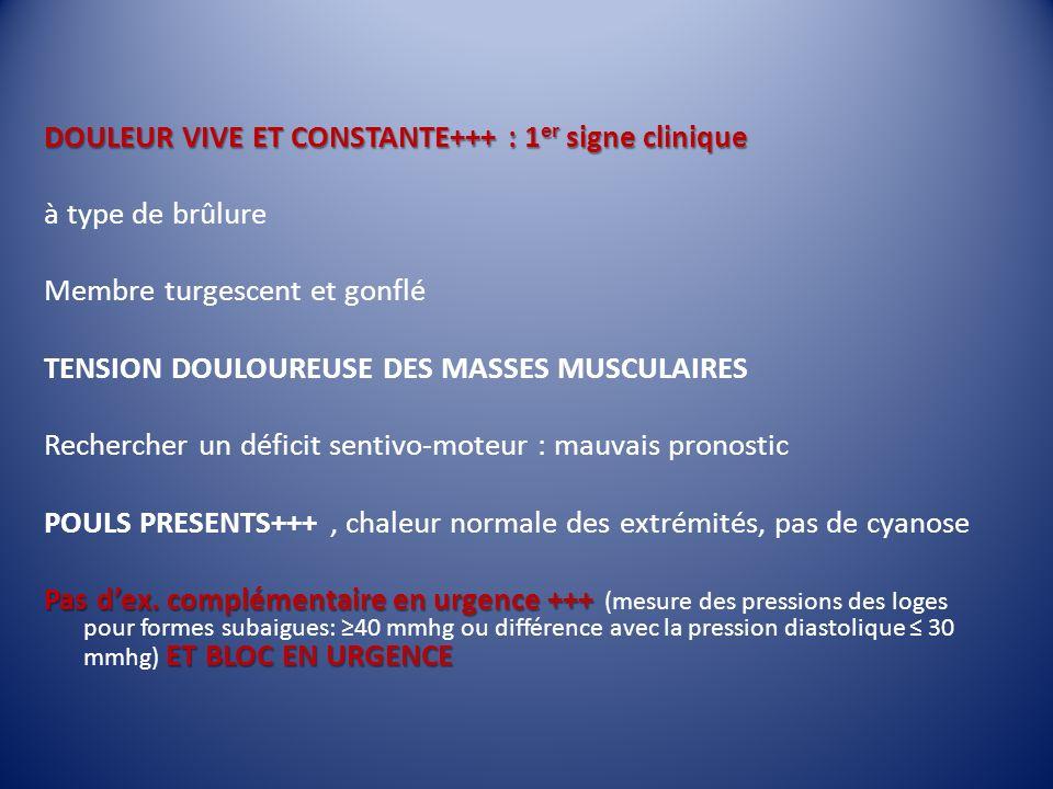 DOULEUR VIVE ET CONSTANTE+++ : 1 er signe clinique à type de brûlure Membre turgescent et gonflé TENSION DOULOUREUSE DES MASSES MUSCULAIRES Rechercher