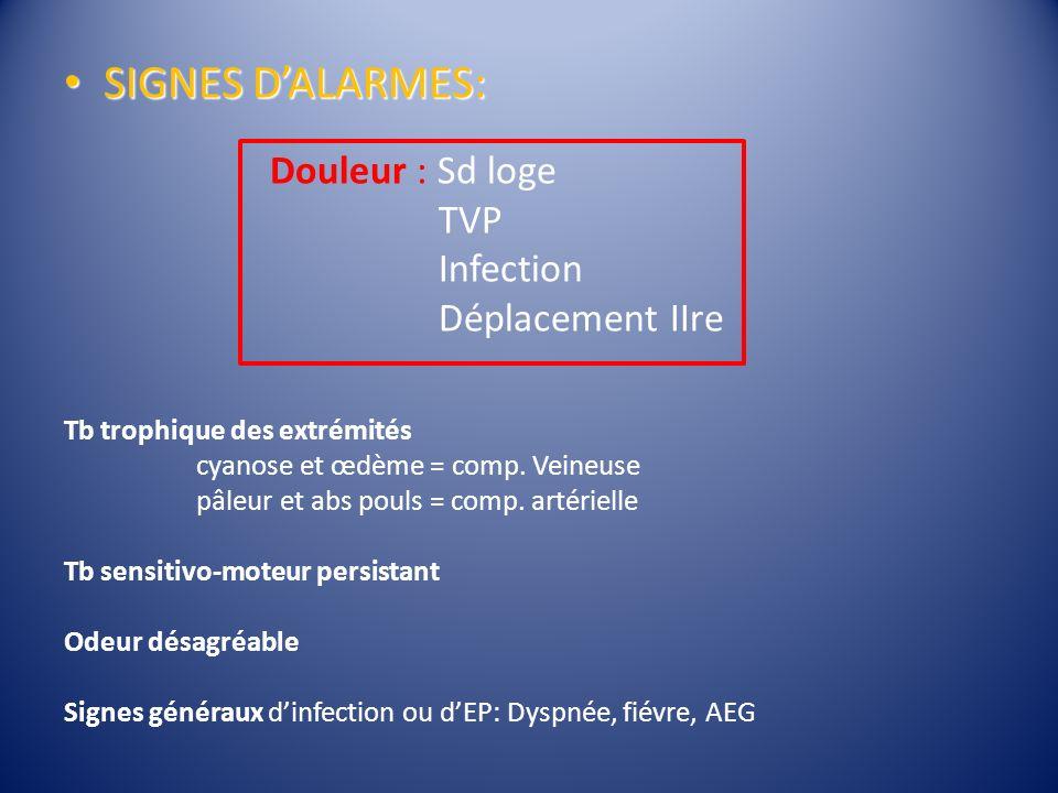 SIGNES DALARMES: SIGNES DALARMES: Douleur : Sd loge TVP Infection Déplacement IIre Tb trophique des extrémités cyanose et œdème = comp. Veineuse pâleu