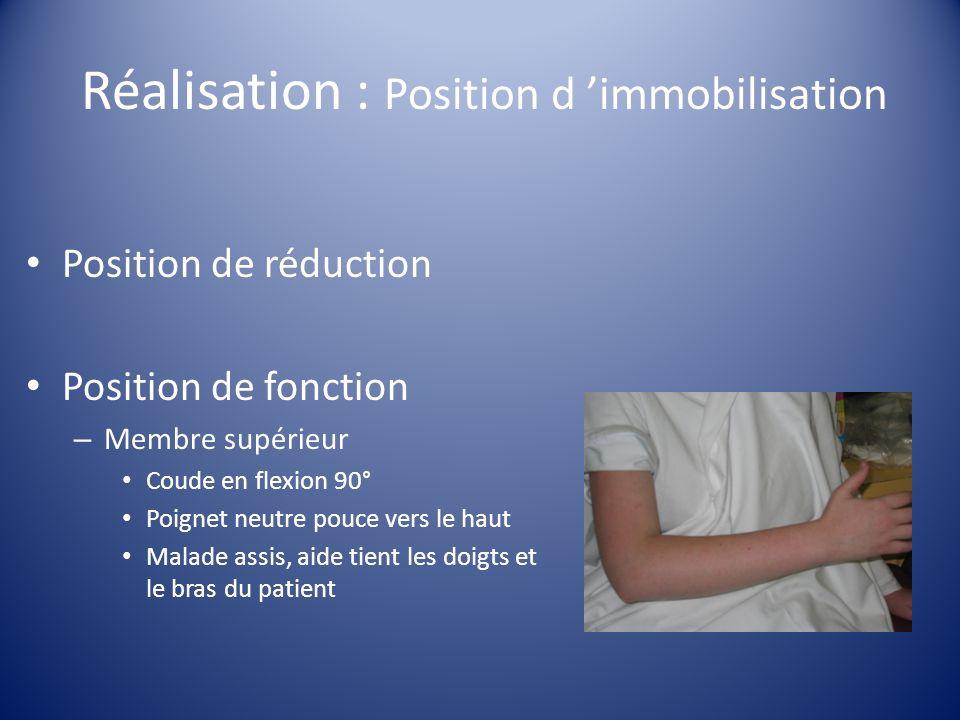 Réalisation : Position d immobilisation Position de réduction Position de fonction – Membre supérieur Coude en flexion 90° Poignet neutre pouce vers l