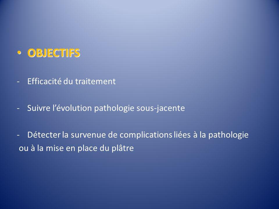 OBJECTIFS OBJECTIFS -Efficacité du traitement -Suivre lévolution pathologie sous-jacente -Détecter la survenue de complications liées à la pathologie
