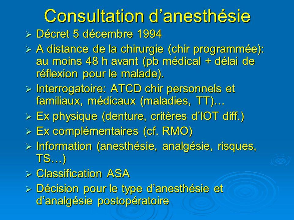 Consultation danesthésie Décret 5 décembre 1994 Décret 5 décembre 1994 A distance de la chirurgie (chir programmée): au moins 48 h avant (pb médical +