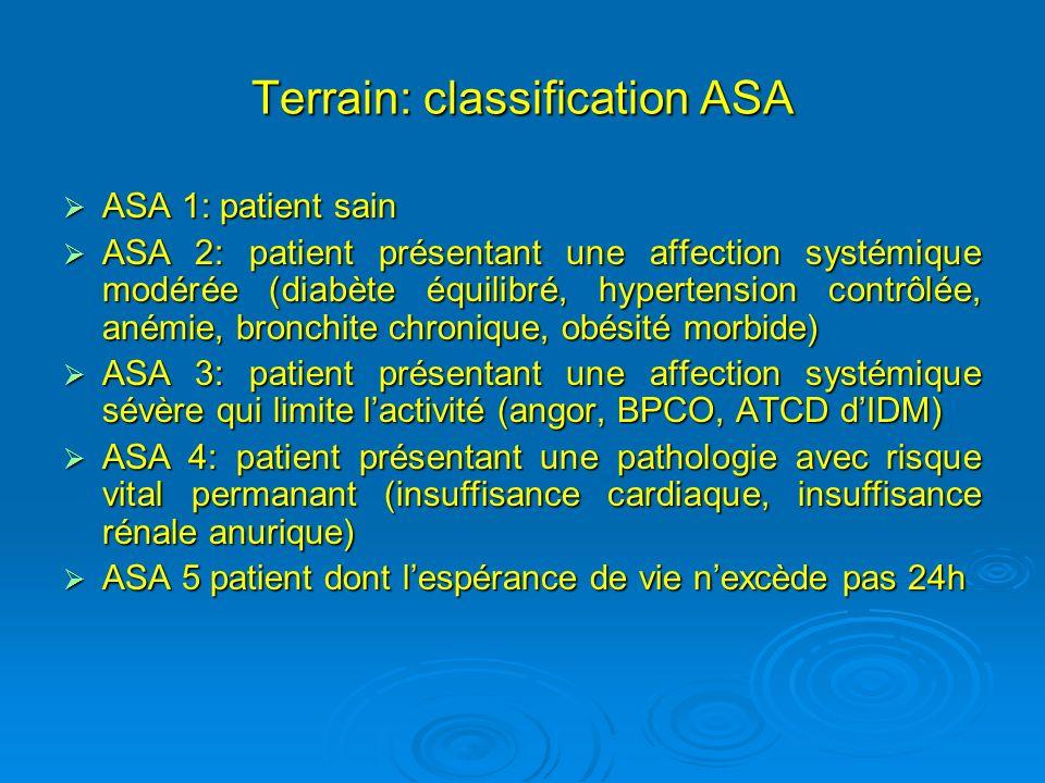 Terrain: classification ASA ASA 1: patient sain ASA 1: patient sain ASA 2: patient présentant une affection systémique modérée (diabète équilibré, hyp
